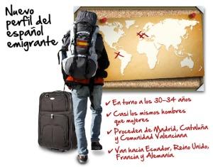 españoles emigrantes